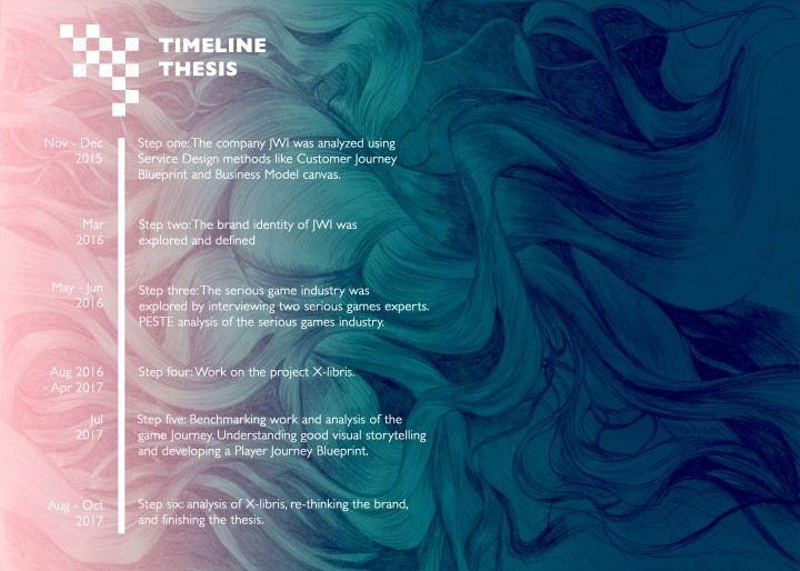 TIMELINE_THESIS